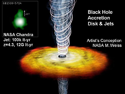 Black_holio_accretion_disk